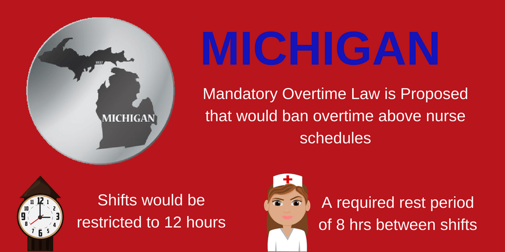mandatory overtime in nursing essay Mandatory overtime this research paper mandatory overtime and other 64,000+ term papers, college essay examples and free essays are available now on reviewessayscom autor: review • march 21, 2011 • research paper • 3,013 words (13 pages) • 1,974 views.