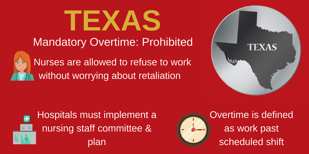 Employers Understand How To Manage Overtime Regulations In The