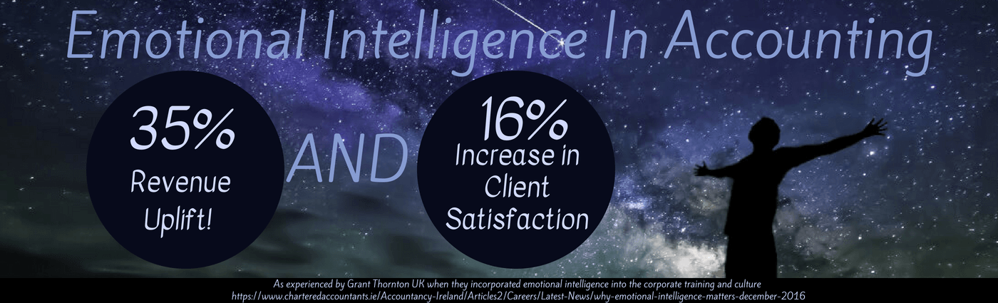 Emotional Intelligence In Accounting statistics and infographic
