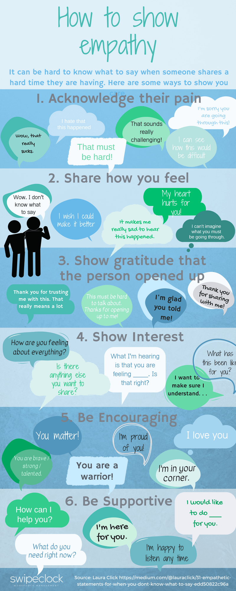 How to show empathy infographic