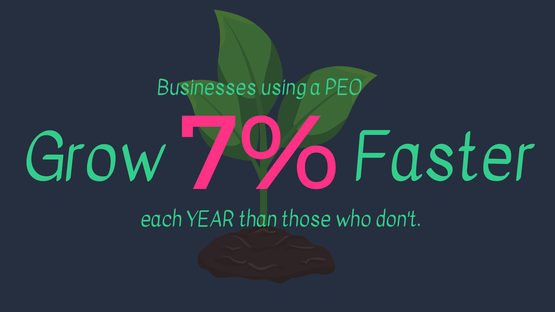 Businesses using a PEO grow 7% faster annually than those who don't infographic
