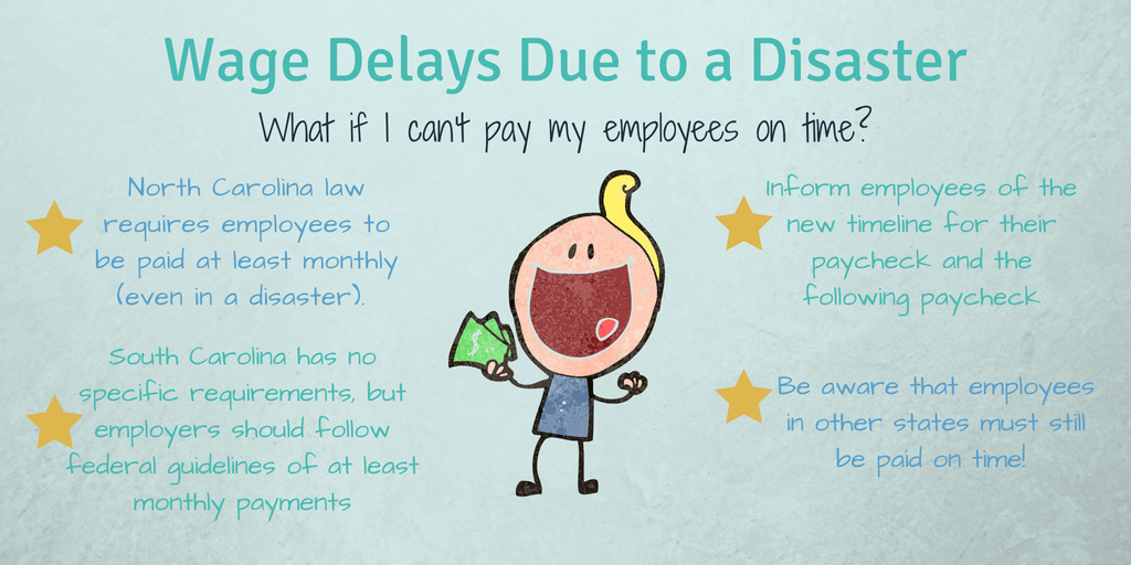 Delayed paydays after a natural disaster Infographic