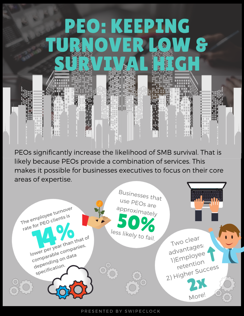 PEO_ Keeping Turnover Low, Survival High Statistics for SMBs Using A PEO