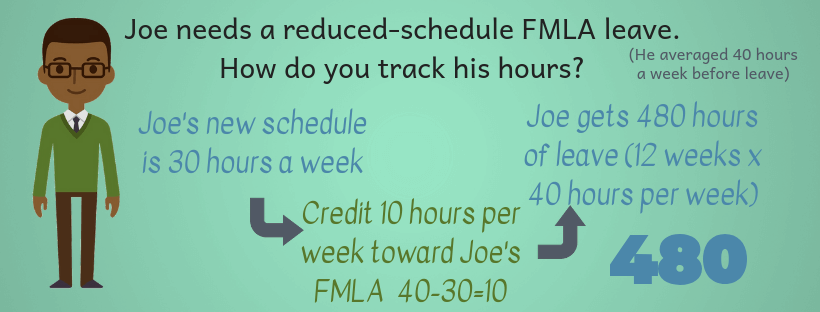 Calculating FMLA benefit hours