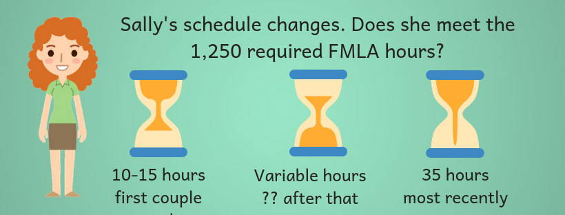 How can you tell if a part time employee qualifies for FMLA infographic