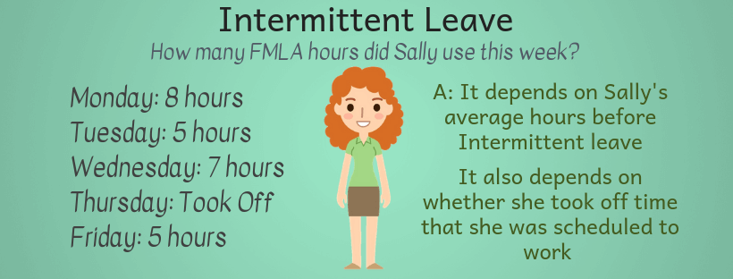 How to count FMLA hours for variable or flexible hourly employees