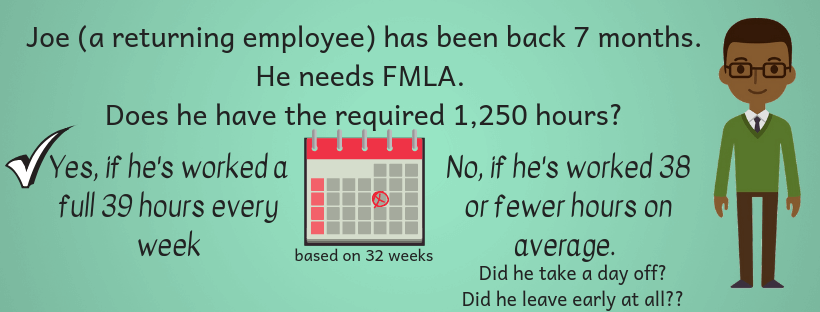 Qualifying for FMLA without time tracking is asking for employer violations infographic