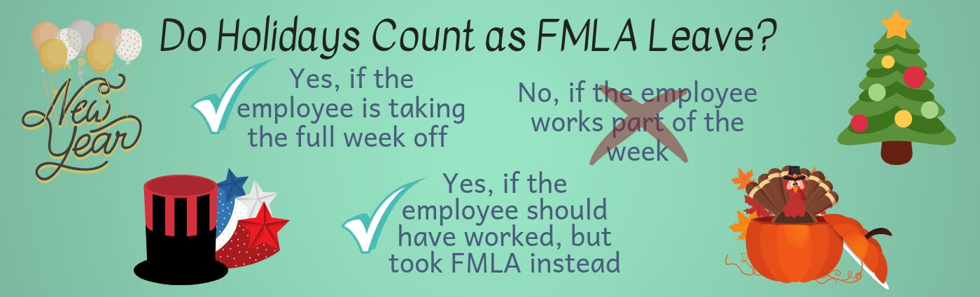 When do holidays count as FMLA leave infographic