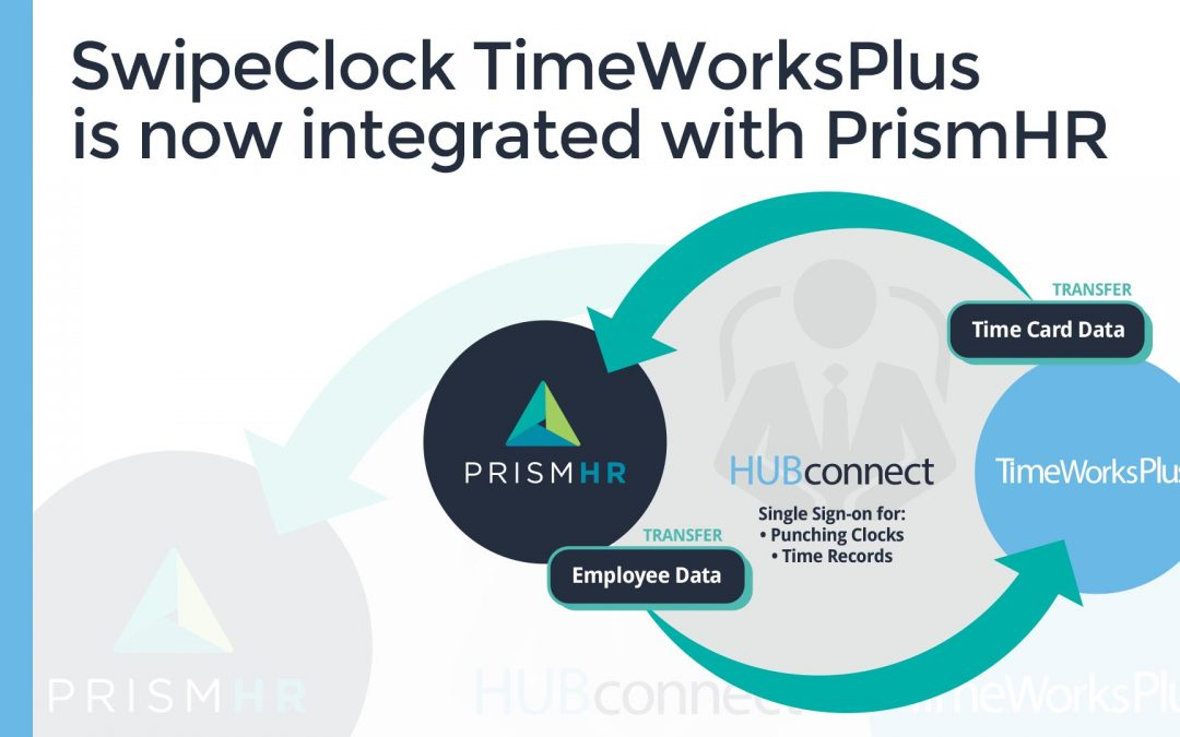Streamlined Workforce Management Solutions from SwipeClock Now Integrated with PrismHR